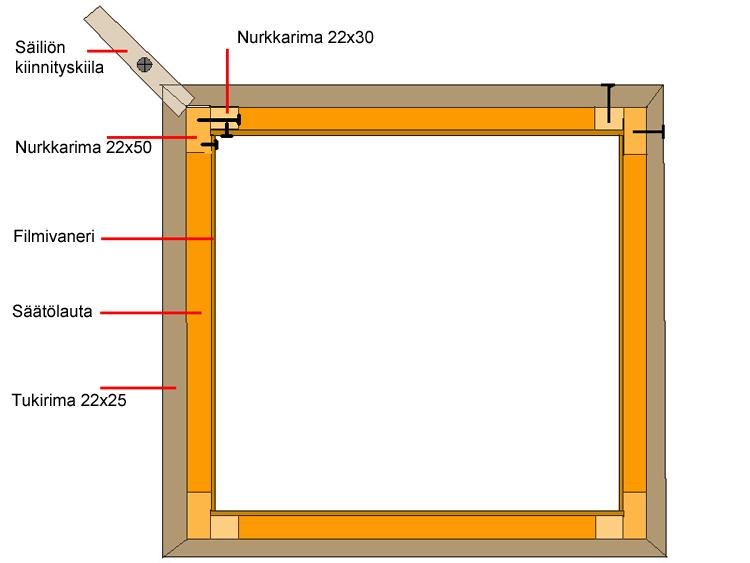 Automaatin_nurkkarakenne_edited-1